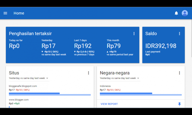 JUAL AKUN GOOGLE ADSENSE HOSTED BLOG 2017 SUDAH VERIP PIN MURAH !