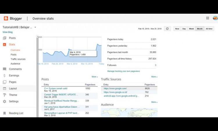 Jual Website dengan Pengunjung 1500-2000/Hari