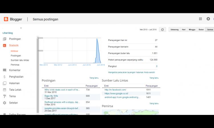 (WTS) Blog lendir gak keurus domain tld
