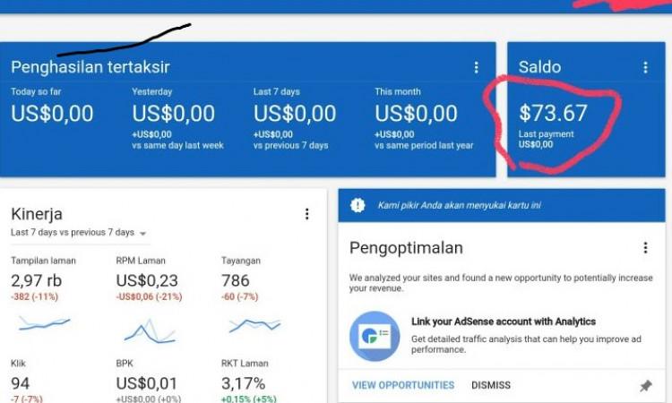 Akun Google Adsanse 2012 sdh 73$