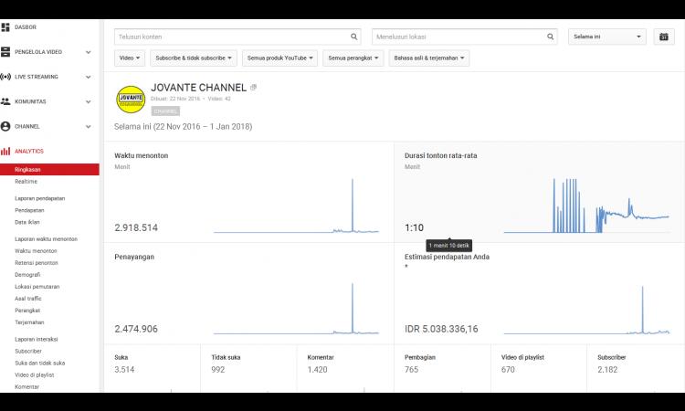 Jual Channel Youtube Murah